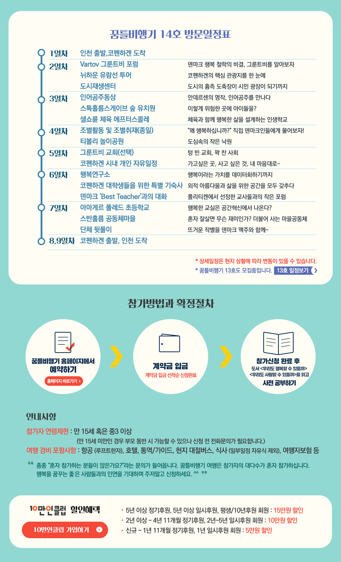꿈틀비행기 14호 방문일정표, 참가방법과 확정절차, 안내사항
